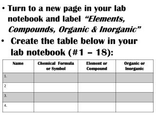 Create the table below in your lab notebook (#1 – 18):