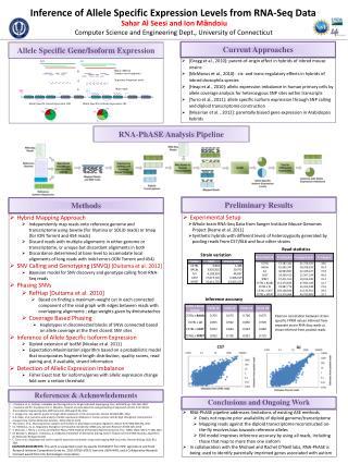 Allele Specific Gene/Isoform Expression