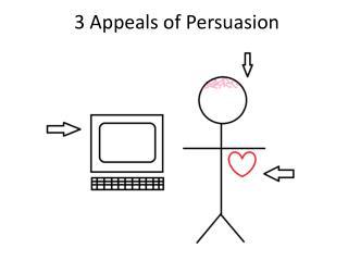 3 Appeals of Persuasion