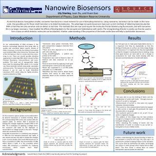 Nanowire  Biosensors