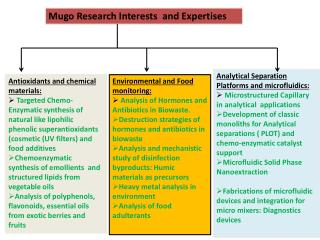 Mugo  Research Interests  and  Expertises