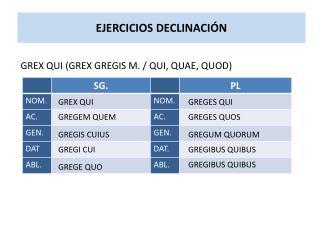 EJERCICIOS DECLINACIÓN