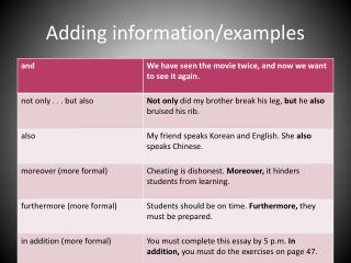 Adding information/examples