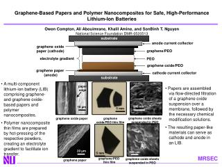graphene oxide/PEO