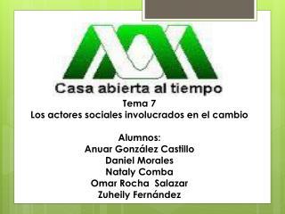 Tema 7 Los actores sociales involucrados en el cambio Alumnos: Anuar González Castillo