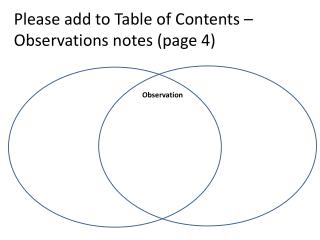 Please add to Table of Contents – Observations notes (page 4)