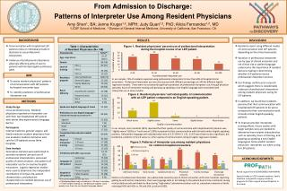 From Admission to Discharge: Patterns of Interpreter Use Among Resident Physicians