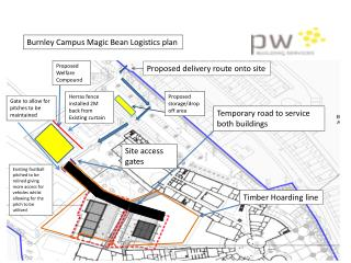 Burnley Campus Magic Bean Logistics plan