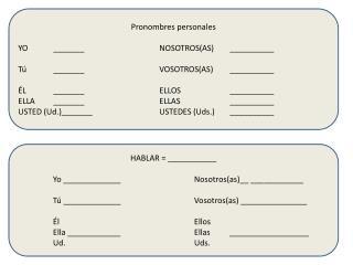 Pronombres personales YO_______NOSOTROS(AS) __________ Tú _______VOSOTROS(AS)__________