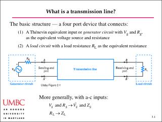 What is a transmission line?