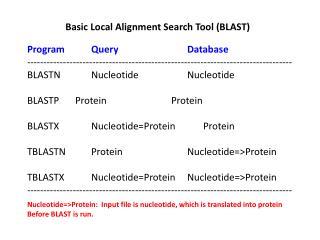 Basic Local Alignment Search Tool (BLAST) ProgramQueryDatabase
