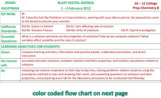 color coded flow  chart  on next page