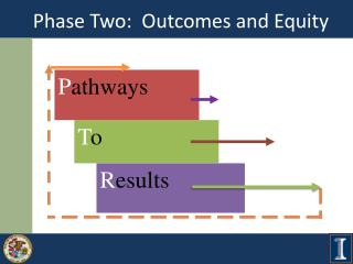 Phase Two:  Outcomes and Equity