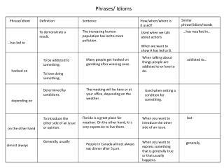 Phrase/idiom
