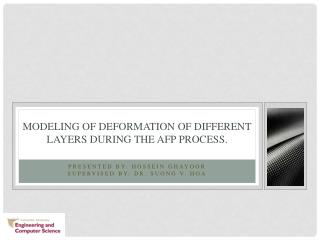 Modeling  of deformation of different layers during the AFP process.