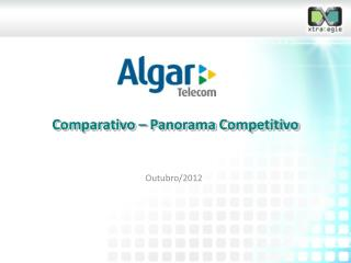 Comparativo – Panorama Competitivo