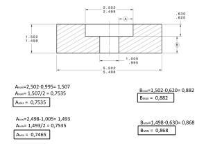 A MAX =2,502-0,995= 1,507 A MAX = 1,507/2 = 0,7535