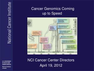 Cancer Genomics Coming up to Speed