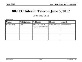 802 EC Interim Telecon June 5, 2012