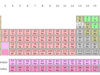 Pregunta sobre los metales.