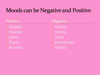 Moods can be Negative and Positive