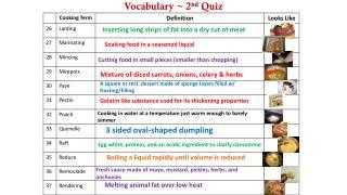Vocabulary ~ 2 nd  Quiz