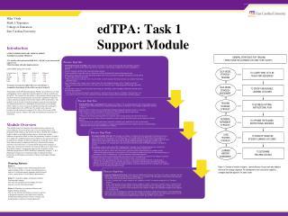 edTPA : Task 1 Support Module