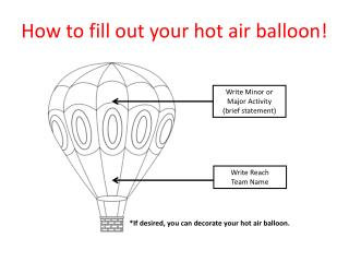 How to fill out your  hot air balloon!