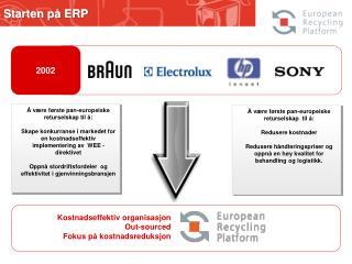 Starten på ERP