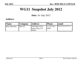 WG11  Snapshot July 2012