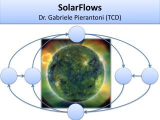 SolarFlows Dr. Gabriele  Pierantoni  (TCD)