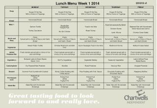 Lunch Menu  Week 1 2014