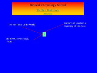 The Real Bible Code I: Adam to Solomon PowerPoint.New