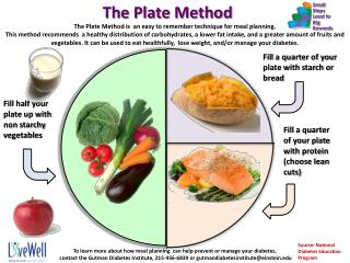 The Plate Method is  an easy to remember technique for meal planning.
