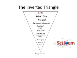 The Inverted Triangle