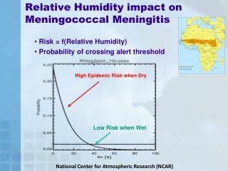 Relative Humidity impact on Meningococcal Meningitis