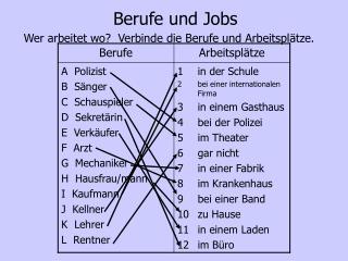 Berufe und Jobs