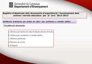 Registre d'absències dels documents d'organització i funcionament dels