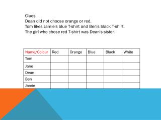Clues: Dean  did not choose orange or red. Tom likes Jamie's blue T-shirt and Ben's black T-shirt.