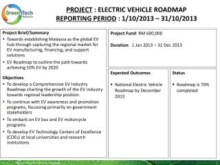 PROJECT : ELECTRIC VEHICLE ROADMAP REPORTING PERIOD  :  1/10/2013  –  31/10/2013