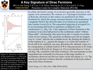 A Key Signature of Dirac Fermions
