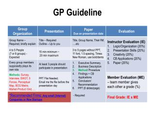 GP Guideline