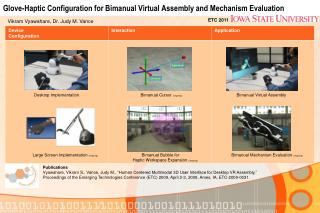 Glove- Haptic  Configuration for Bimanual Virtual Assembly and Mechanism Evaluation