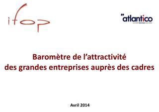 Baromètre de l'attractivité  des grandes entreprises  auprès des cadres
