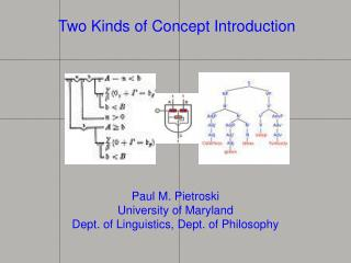 Two Kinds of Concept Introduction