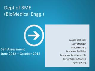 Dept of BME  ( BioMedical Engg .)