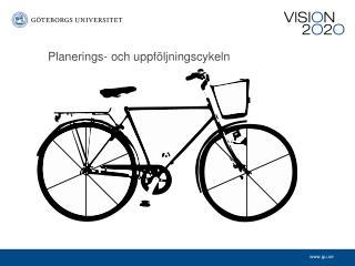 Planerings- och uppföljningscykeln