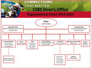 CSBS Dean's Office Organizational Chart 2014-2015