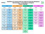 SEQ  NCIA DE DISCIPLINAS DO CURSO DE Ci ncias Biol gicas Bacharelado