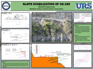 SLOPE STABILIZATION OF US-189 MaQuiGr Engineering Matthew Hakes, Quinton Taylor, Greg Hanks
